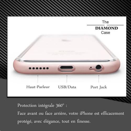 coque iphone 8 plus integrale aluminium